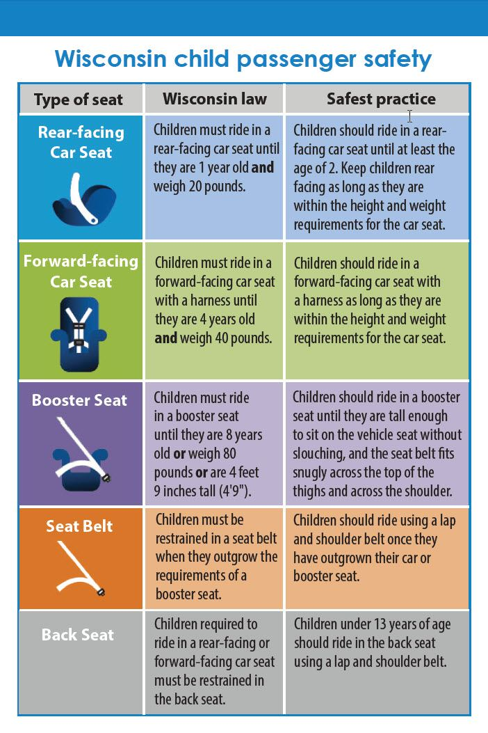 Car Seat Installation Fox Point Wi, Child Booster Seat Size Requirements